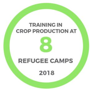 Agricultural training in 8 refugee camps in Uganda