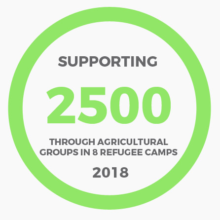 2500 supported-through agricultural training